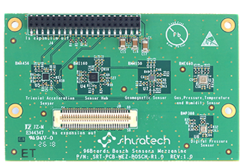 96BOARDS – Shiratech Solutions